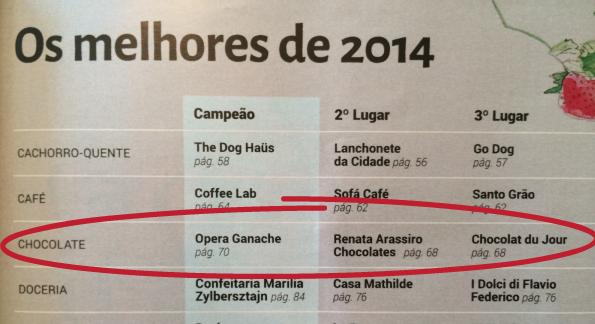 Veja Come & Beber - Melhores Chocolates 2014