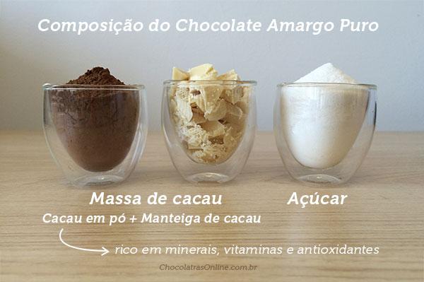 Composição do chocolate amargo puro