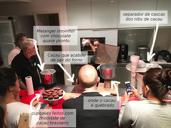 Arcelia Gallardo mostra como se faz chocolates do grão à barra