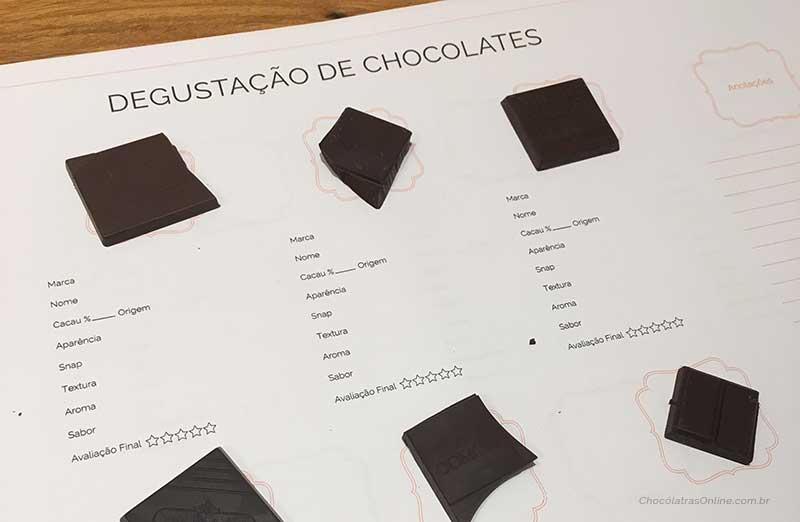 Degustação de chocolates