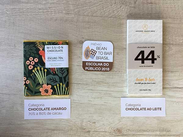 Premiados - 2018 - Escolha do Público