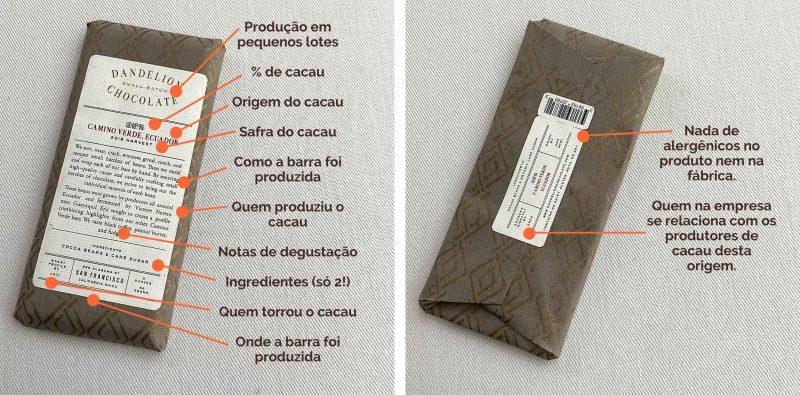 Dandelion chocolate: Revolução, conceito e causa